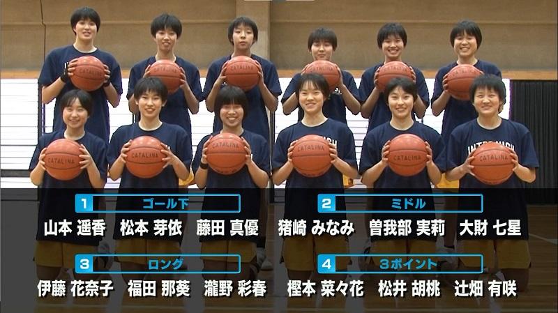 聖カタリナ学園高校 女子バスケ部(愛媛)