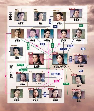 ドラマ カフキ 中国